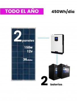 KIT SOLAR 450Wh/día DC Power - uso habitual- tecnosol