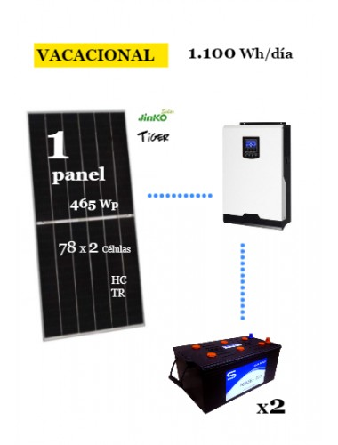 KIT SOLAR BASICO 1100Wh/día MONOBLOC - en tienda online TECNOSOL Albacete