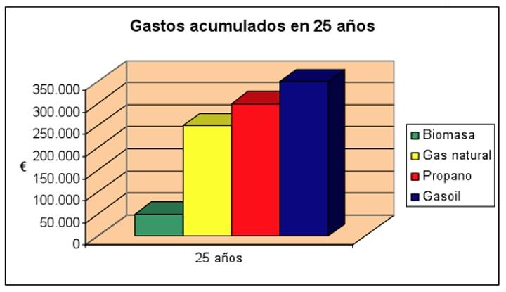 grafica2025anos20copia