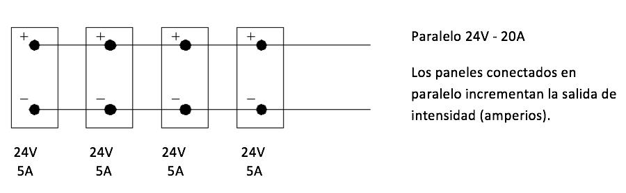 esquema sobre cómo conectar mis paneles solares en paralelo - Blog Tecnosol