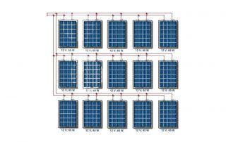 cómo conectar paneles solares - articulo ofrecido por tienda online tecnosol